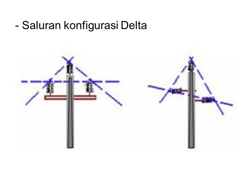 - Menurut Susunan Rangkaiannya Rangkaian Jaringan Sistem Distribusi Primer, yaitu: - Jaringan Distribusi Radial, dengan model: Radial tipe pohon, Radial dengan tie dan switch pemisah, Radial dengan pusat beban dan Radial dengan pembagian phase area.