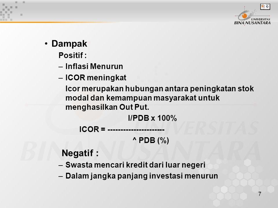7 Dampak Positif : –Inflasi Menurun –ICOR meningkat Icor merupakan hubungan antara peningkatan stok modal dan kemampuan masyarakat untuk menghasilkan