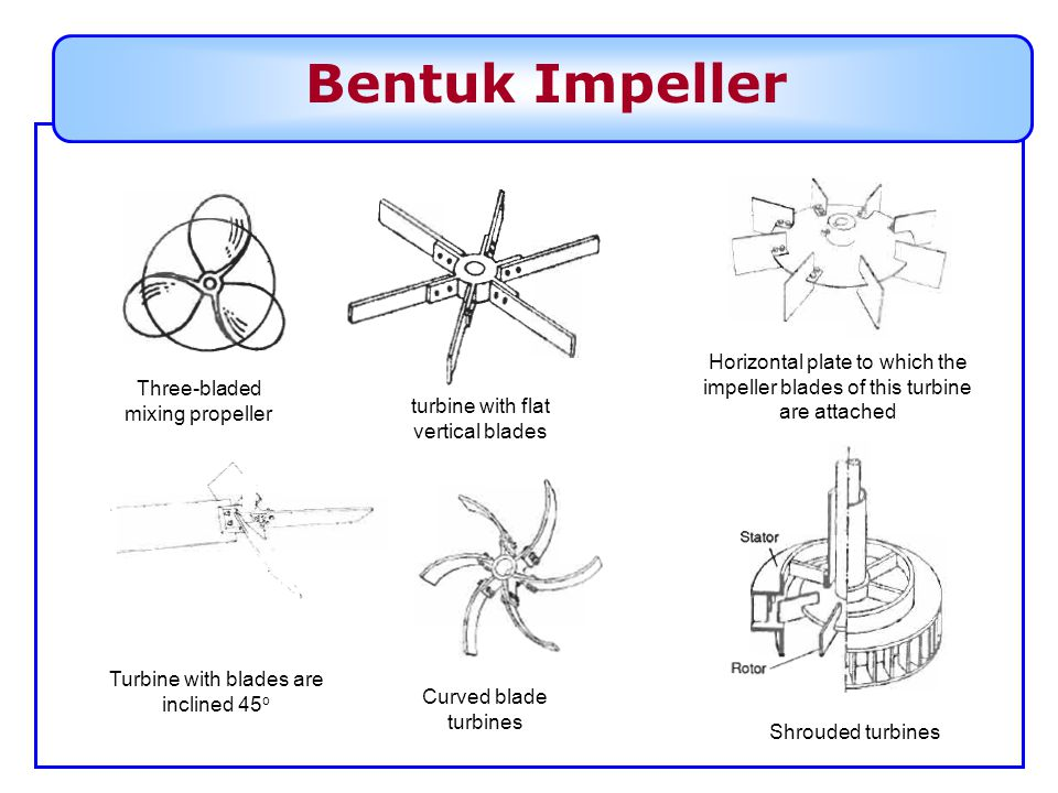 Three-bladed mixing propeller turbine with flat vertical blades Horizontal plate to which the impeller blades of this turbine are attached Turbine wit