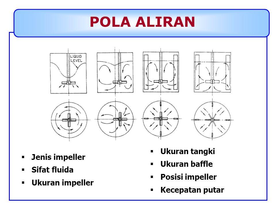 POLA ALIRAN  Jenis impeller  Sifat fluida  Ukuran impeller  Ukuran tangki  Ukuran baffle  Posisi impeller  Kecepatan putar