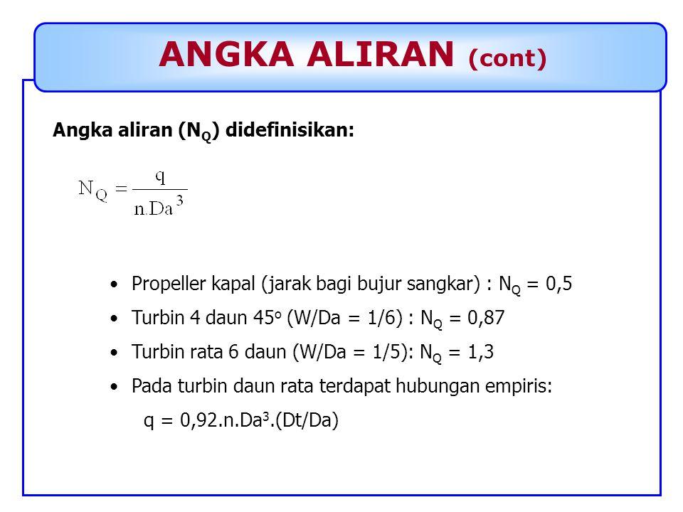 ANGKA ALIRAN (cont) Angka aliran (N Q ) didefinisikan: Propeller kapal (jarak bagi bujur sangkar) : N Q = 0,5 Turbin 4 daun 45 o (W/Da = 1/6) : N Q =