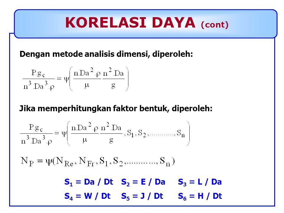 KORELASI DAYA (cont) Dengan metode analisis dimensi, diperoleh: Jika memperhitungkan faktor bentuk, diperoleh: S 1 = Da / DtS 2 = E / DaS 3 = L / Da S