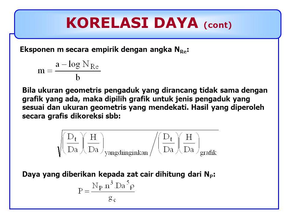 KORELASI DAYA (cont) Eksponen m secara empirik dengan angka N Re : Daya yang diberikan kepada zat cair dihitung dari N P : Bila ukuran geometris penga