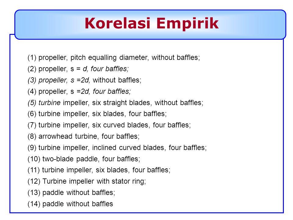Korelasi Empirik (1) propeller, pitch equalling diameter, without baffles; (2) propeller, s = d, four baffles; (3) propeller, s =2d, without baffles;