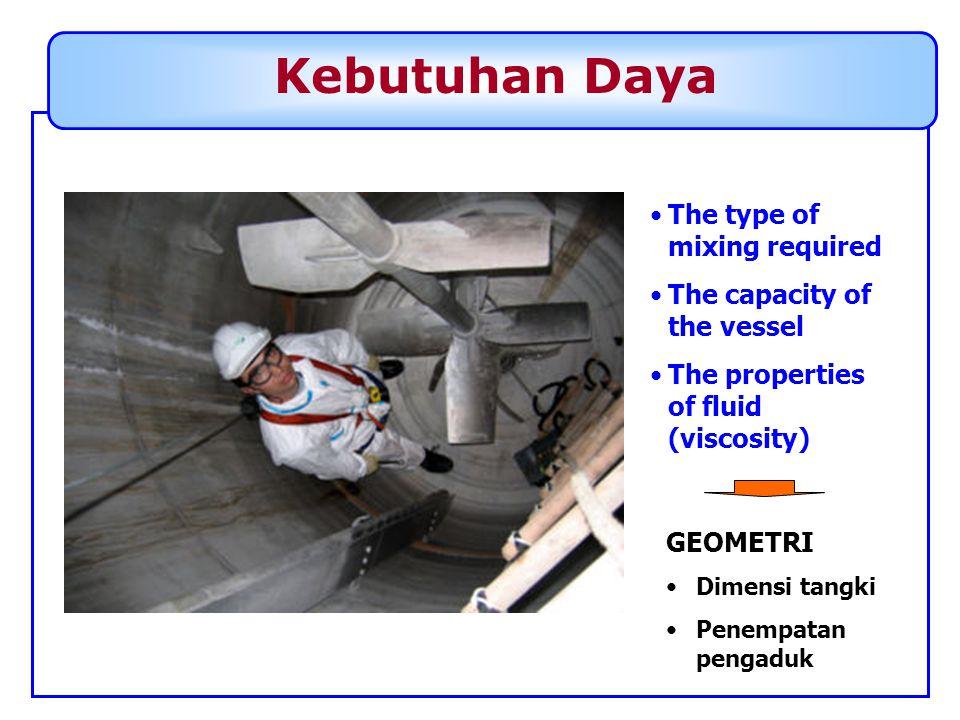 Kebutuhan Daya The type of mixing required The capacity of the vessel The properties of fluid (viscosity) GEOMETRI Dimensi tangki Penempatan pengaduk