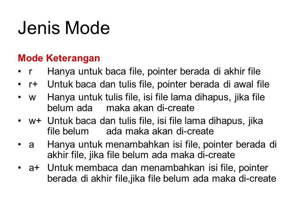 Jenis Mode Mode Keterangan r Hanya untuk baca file, pointer berada di akhir file r+ Untuk baca dan tulis file, pointer berada di awal file w Hanya unt