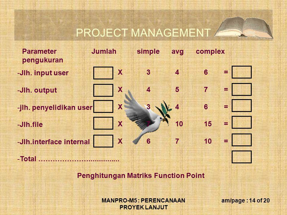 PROJECT MANAGEMENT MANPRO-M5 : PERENCANAAN PROYEK LANJUT am/page : 14 of 20 -Jlh. input user -Jlh. output -jlh. penyelidikan user -Jlh.file -Jlh.inter