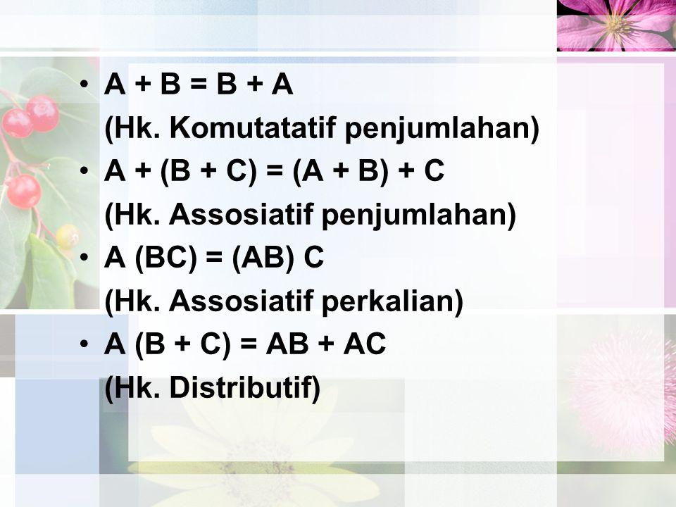 A + B = B + A (Hk. Komutatatif penjumlahan) A + (B + C) = (A + B) + C (Hk. Assosiatif penjumlahan) A (BC) = (AB) C (Hk. Assosiatif perkalian) A (B + C
