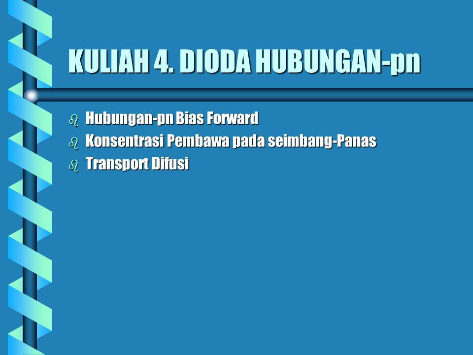 KULIAH 4. DIODA HUBUNGAN-pn b Hubungan-pn Bias Forward b Konsentrasi Pembawa pada seimbang-Panas b Transport Difusi