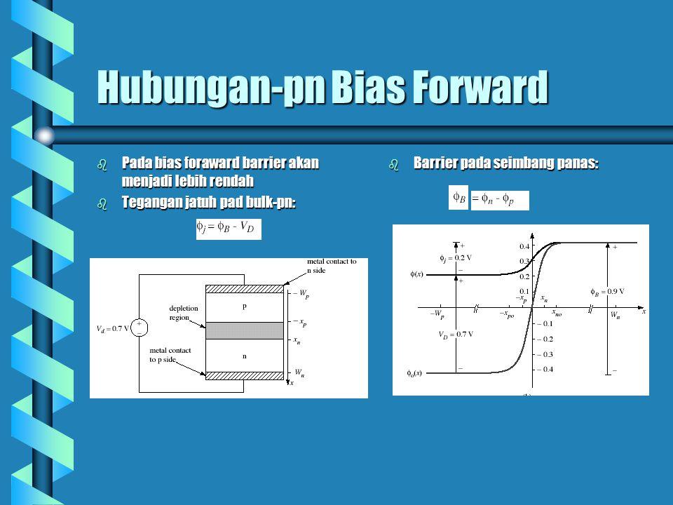 Hubungan-pn Bias Forward b Pada bias foraward barrier akan menjadi lebih rendah b Tegangan jatuh pad bulk-pn: b Barrier pada seimbang panas: