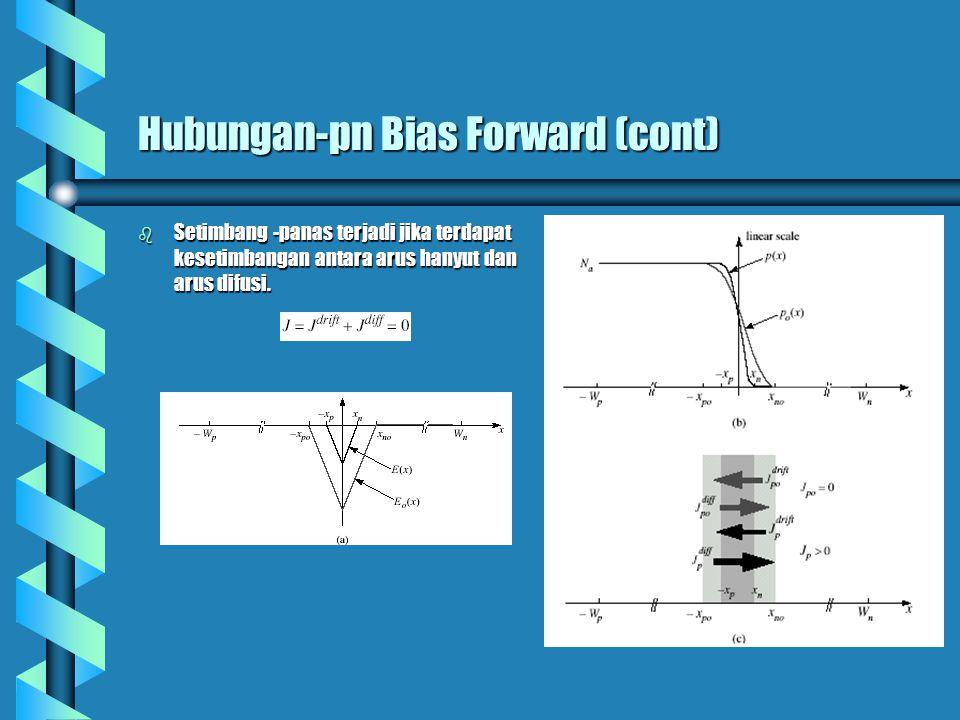 Hubungan-pn Bias Forward (cont) b Setimbang -panas terjadi jika terdapat kesetimbangan antara arus hanyut dan arus difusi.