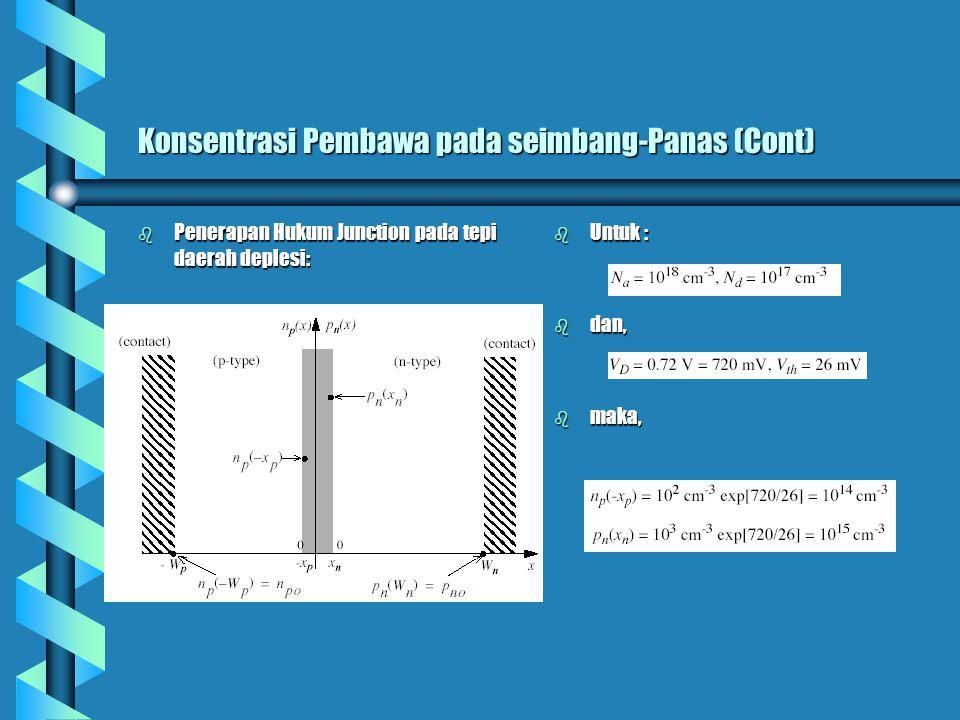 Konsentrasi Pembawa pada seimbang-Panas (Cont) b Penerapan Hukum Junction pada tepi daerah deplesi: b Untuk : b dan, b maka,