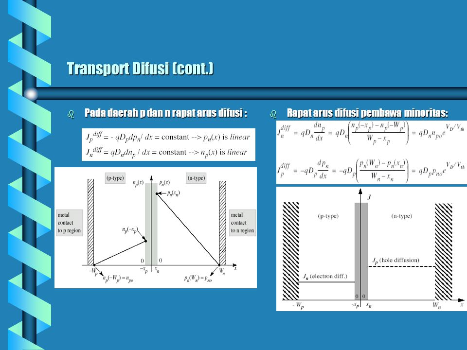 Transport Difusi (cont.) b Pada daerah p dan n rapat arus difusi : b Rapat arus difusi pembawa minoritas: