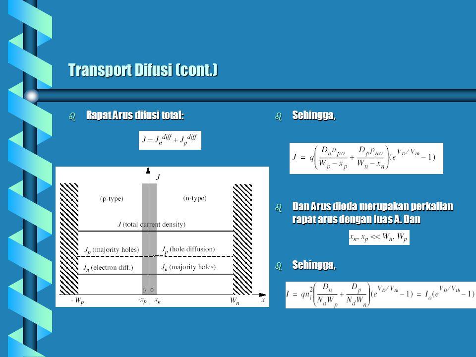 Transport Difusi (cont.) b Rapat Arus difusi total: b Sehingga, b Dan Arus dioda merupakan perkalian rapat arus dengan luas A. Dan b Sehingga,