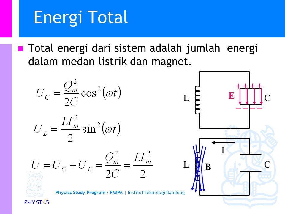 Physics Study Program - FMIPA | Institut Teknologi Bandung PHYSI S RLC Circuit Setelah saklar ditutup, menurut Hk Kirchoff: Solusi: Redamam kritis: CL I ++++   + R