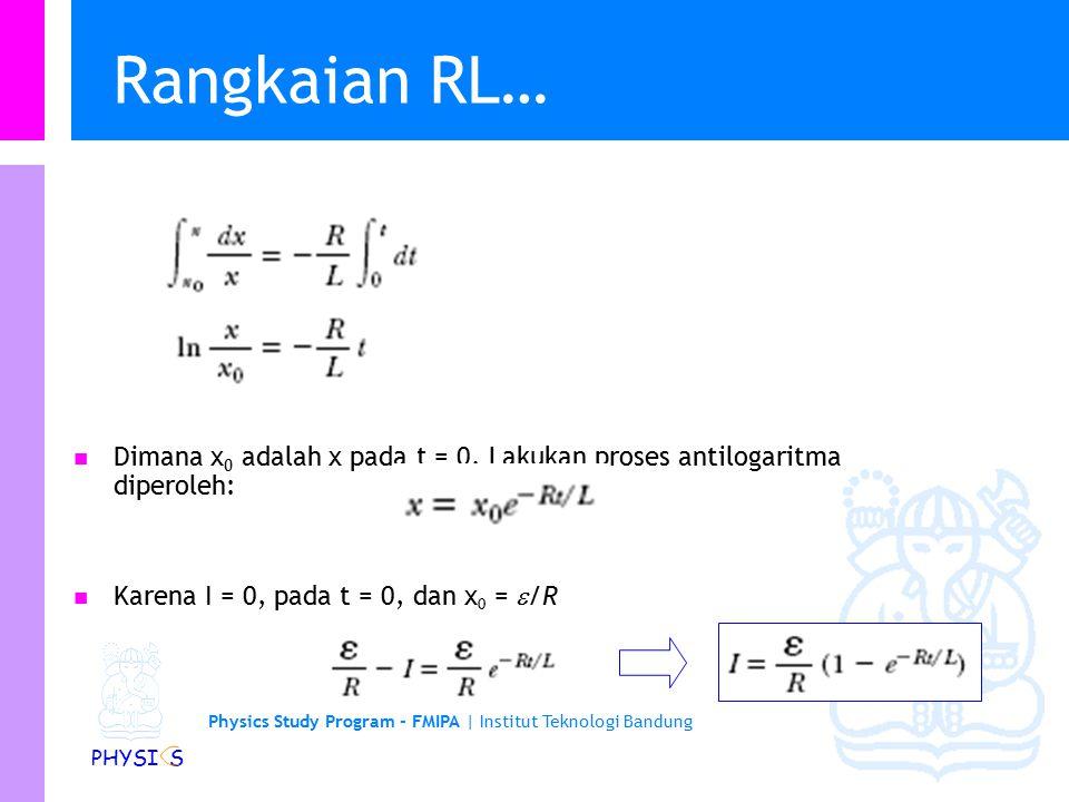 Physics Study Program - FMIPA | Institut Teknologi Bandung PHYSI S Rangkaian RL… Jadi untuk persamaan berikut Solusinya R L  Jika power supply dihubungkan singkat, maka