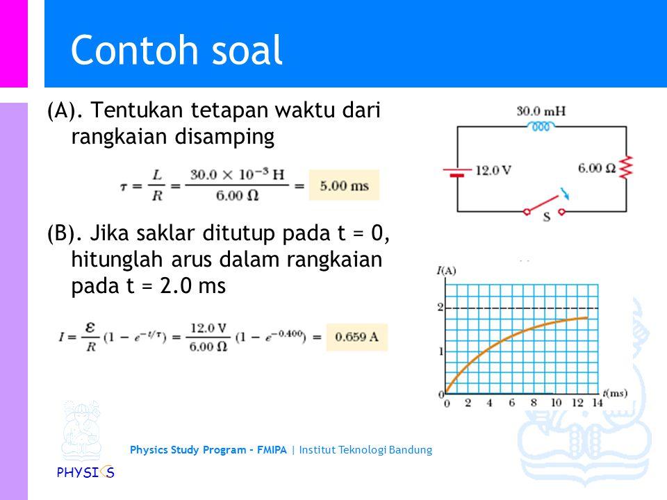 Physics Study Program - FMIPA | Institut Teknologi Bandung PHYSI S Rangkaian LC Setelah saklar ditutup, menurut Hk Kirchhoff: Muatan meninggalkan pelat Solusinya: CL I ++++   +