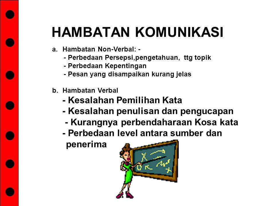 Faktor-Faktor Pendukung Kredibilitas Komunikator 1. Kesiapan (readiness) 2. Kesungguhan (seriosness) 3. Ketulusan (sincerely) 4. Kepercayaan (confiden