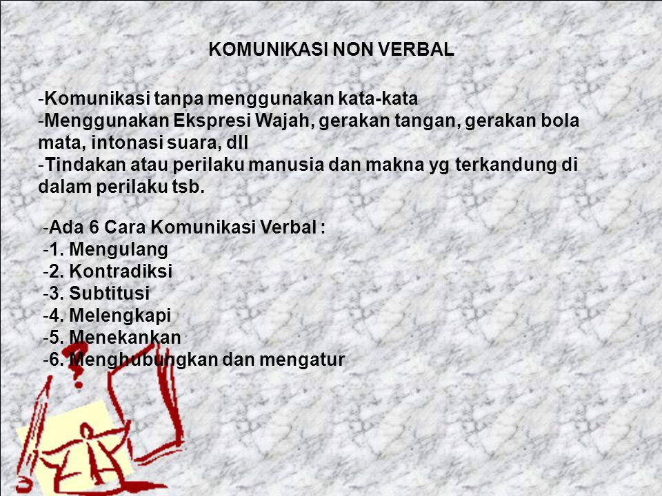 KOMUNIKASI ORGANISASI 1.Komunikasi Formal : Dilakukan scr Formal - Komunikasi Vertikal - Komunikasi Horizontal - 2.Komunikasi Informal - Mrpk proses k