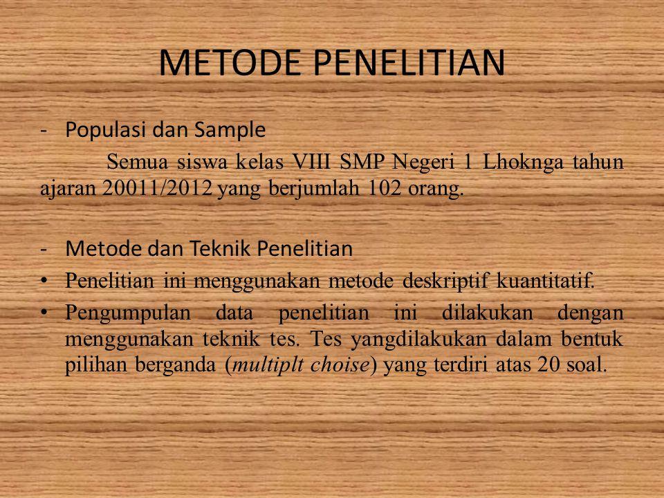METODE PENELITIAN -Populasi dan Sample Semua siswa kelas VIII SMP Negeri 1 Lhoknga tahun ajaran 20011/2012 yang berjumlah 102 orang. -Metode dan Tekni