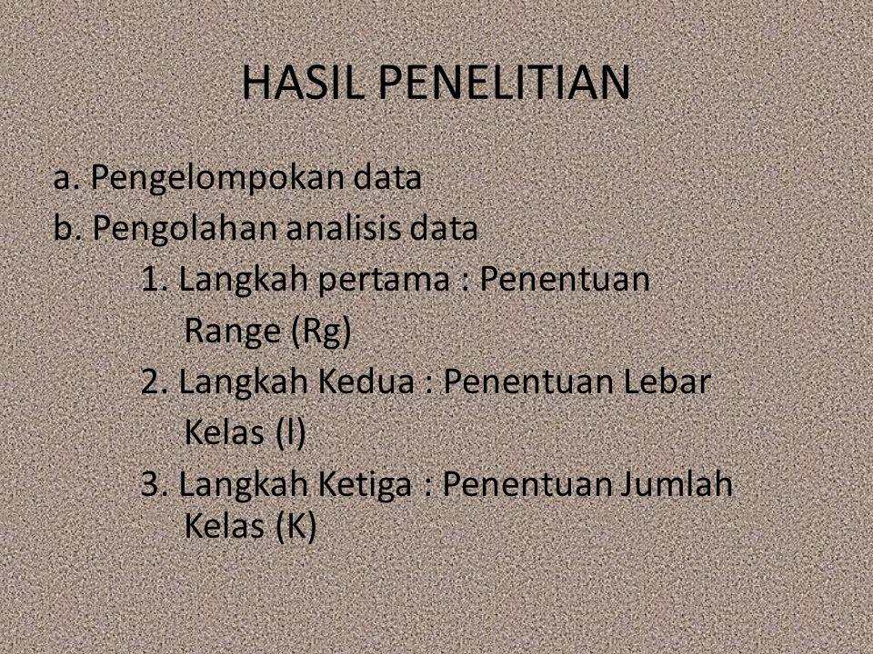HASIL PENELITIAN a. Pengelompokan data b. Pengolahan analisis data 1. Langkah pertama : Penentuan Range (Rg) 2. Langkah Kedua : Penentuan Lebar Kelas