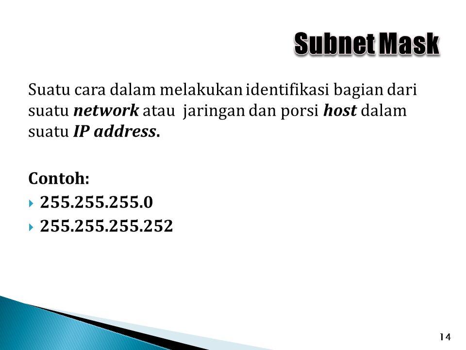 Suatu cara dalam melakukan identifikasi bagian dari suatu network atau jaringan dan porsi host dalam suatu IP address. Contoh:  255.255.255.0  255.2