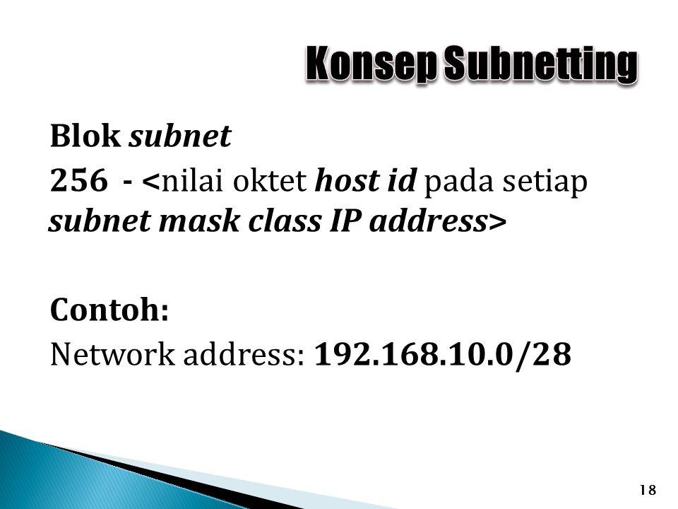 Blok subnet 256 - Contoh: Network address: 192.168.10.0/28 18