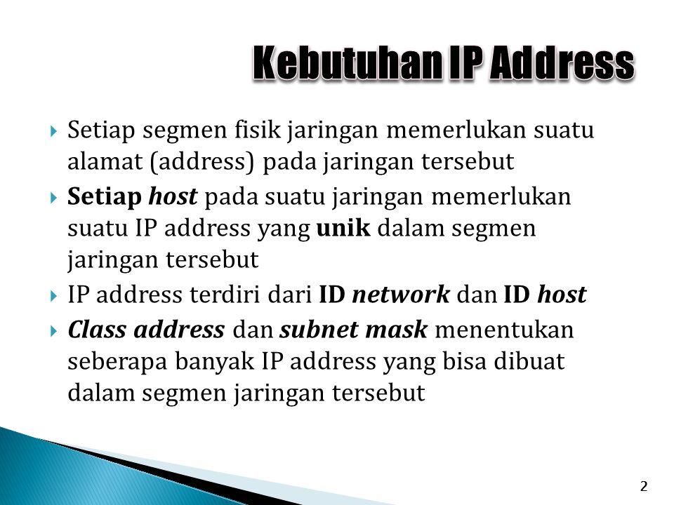 Setiap segmen fisik jaringan memerlukan suatu alamat (address) pada jaringan tersebut  Setiap host pada suatu jaringan memerlukan suatu IP address