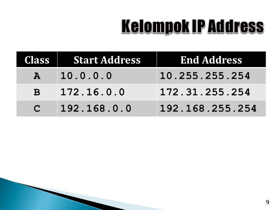 9 ClassStart AddressEnd Address A10.0.0.010.255.255.254 B172.16.0.0172.31.255.254 C192.168.0.0192.168.255.254