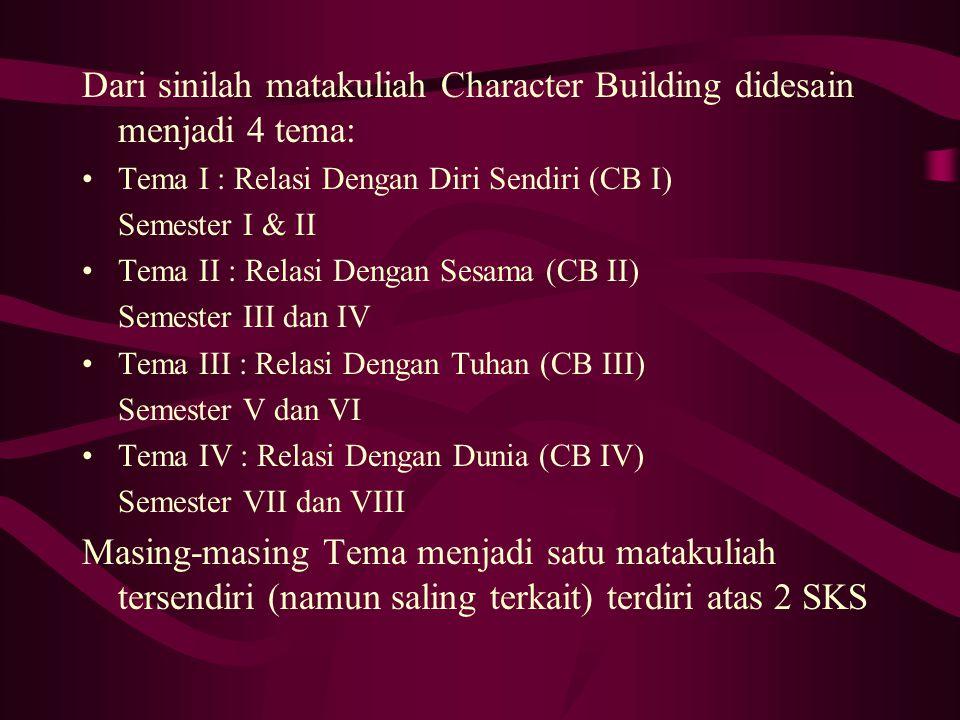 Dari sinilah matakuliah Character Building didesain menjadi 4 tema: Tema I : Relasi Dengan Diri Sendiri (CB I) Semester I & II Tema II : Relasi Dengan