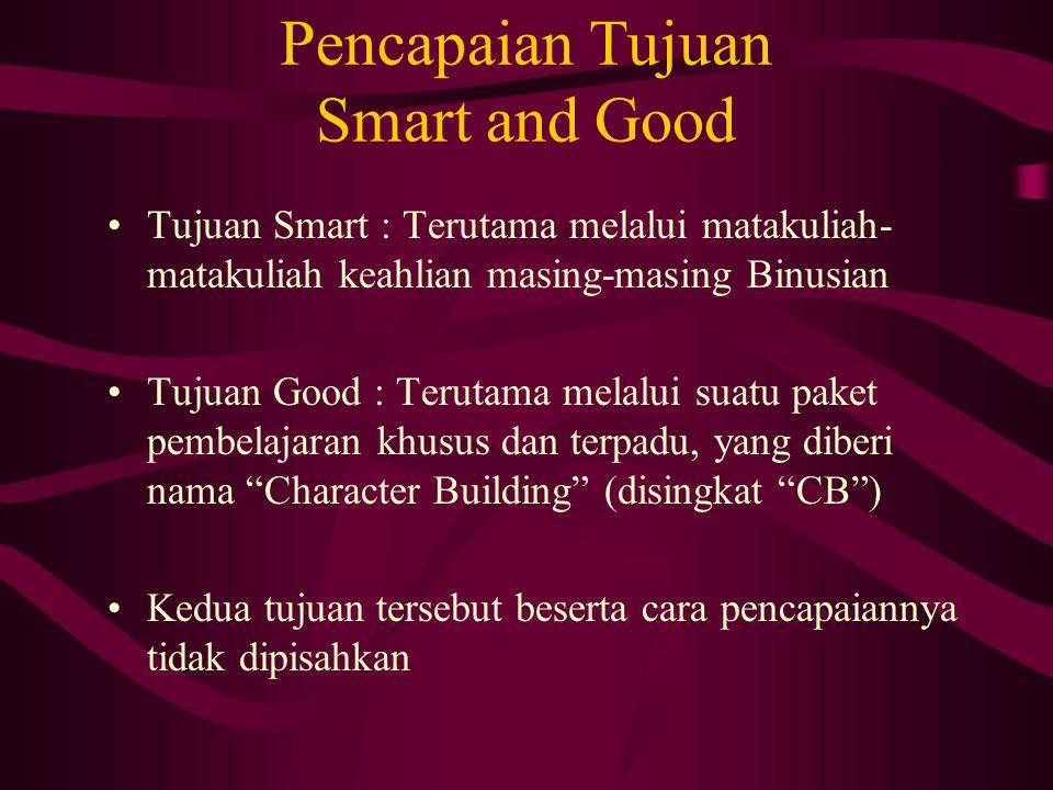 Pencapaian Tujuan Smart and Good Tujuan Smart : Terutama melalui matakuliah- matakuliah keahlian masing-masing Binusian Tujuan Good : Terutama melalui