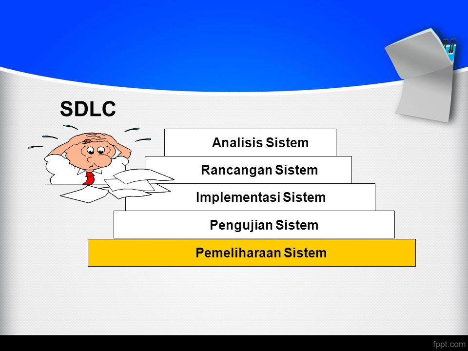 SDLC Analisis Sistem Rancangan Sistem Implementasi Sistem Pengujian Sistem Pemeliharaan Sistem