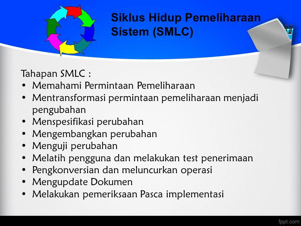 Siklus Hidup Pemeliharaan Sistem (SMLC) Tahapan SMLC : Memahami Permintaan Pemeliharaan Mentransformasi permintaan pemeliharaan menjadi pengubahan Men