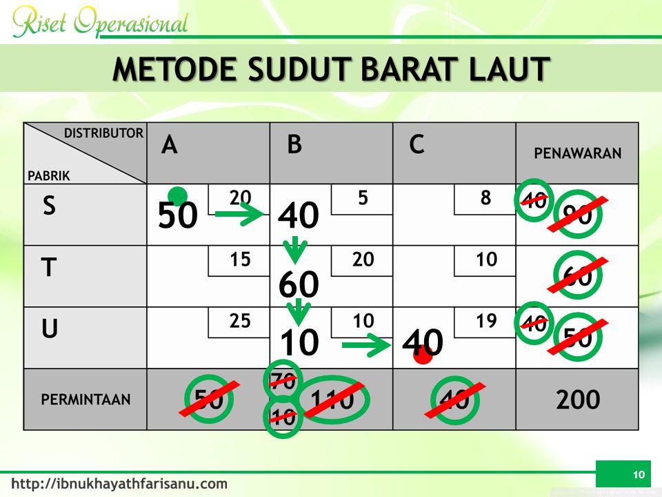 4010 METODE SUDUT BARAT LAUT 5040 60 40 70 10 40 10
