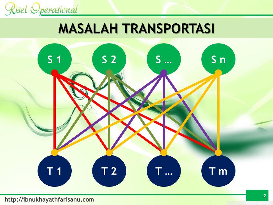 Bagaimana cara agar komoditi (barang) dapat melewati JALUR-JALUR TERTENTU dari SUMBER yang menyediakan ke TUJUAN yang membutuhkan dengan BIAYA MINIMAL MASALAH TRANSPORTASI 3 BIAYA MINIMAL
