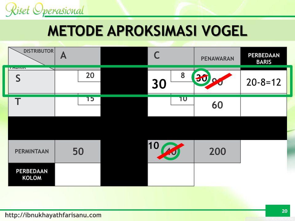 METODE APROKSIMASI VOGEL 30 10 20 20-8=12