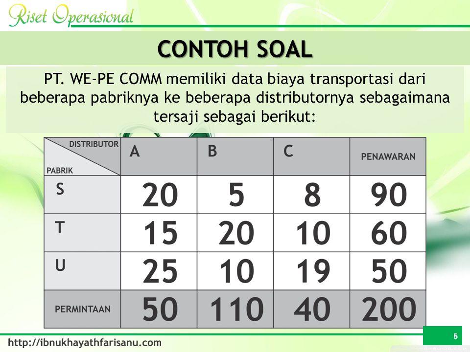 CONTOH SOAL PT. WE-PE COMM memiliki data biaya transportasi dari beberapa pabriknya ke beberapa distributornya sebagaimana tersaji sebagai berikut: 5