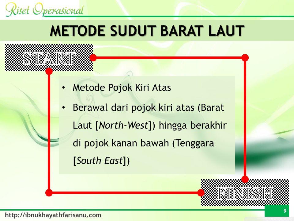 METODE SUDUT BARAT LAUT Metode Pojok Kiri Atas Berawal dari pojok kiri atas (Barat Laut [North-West]) hingga berakhir di pojok kanan bawah (Tenggara [