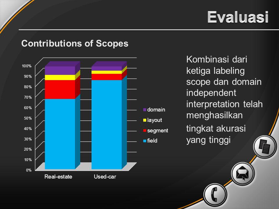 Kombinasi dari ketiga labeling scope dan domain independent interpretation telah menghasilkan tingkat akurasi yang tinggi Contributions of Scopes