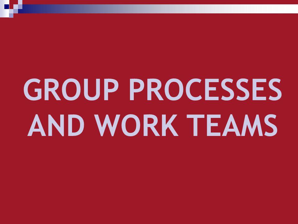 Cont…. 2. NORM A groups unspoken rules Prescriptive norms Proscriptive norms