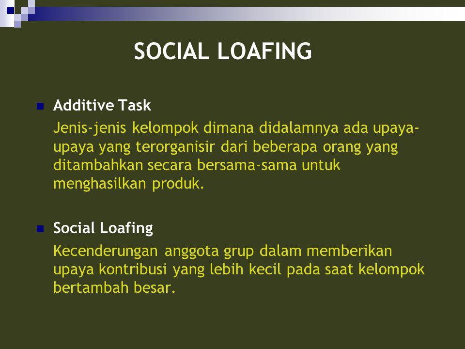 SOCIAL LOAFING Additive Task Jenis-jenis kelompok dimana didalamnya ada upaya- upaya yang terorganisir dari beberapa orang yang ditambahkan secara ber