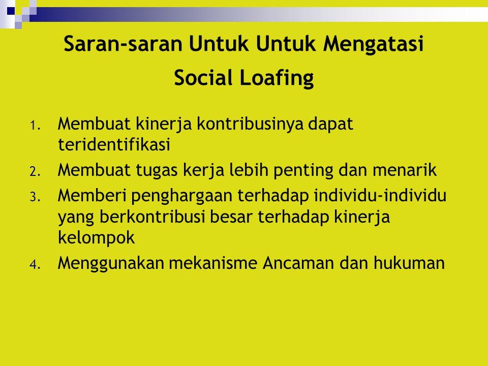 Saran-saran Untuk Untuk Mengatasi Social Loafing 1. Membuat kinerja kontribusinya dapat teridentifikasi 2. Membuat tugas kerja lebih penting dan menar