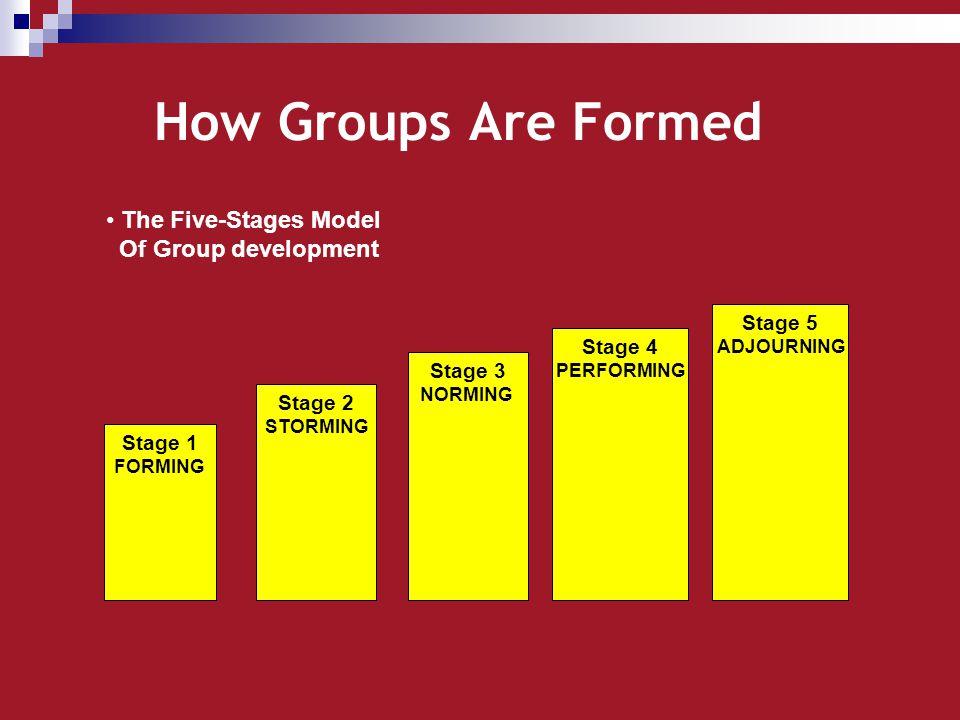 Punctuated-Equilibrium Model Konseptualisasi dari pengembangan kelompok yang menyatakan pada suatu kelompok umumnya merencanakan aktivitas-aktivitas mereka selama paruh waktu pertama dan merevisi laku mengimplemetasikan rencana-rencana pada paruh waktu kedua