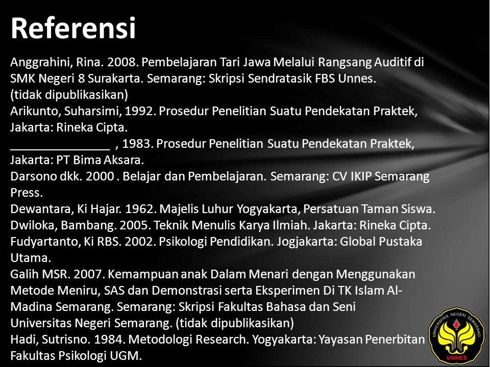 Referensi Anggrahini, Rina. 2008. Pembelajaran Tari Jawa Melalui Rangsang Auditif di SMK Negeri 8 Surakarta. Semarang: Skripsi Sendratasik FBS Unnes.