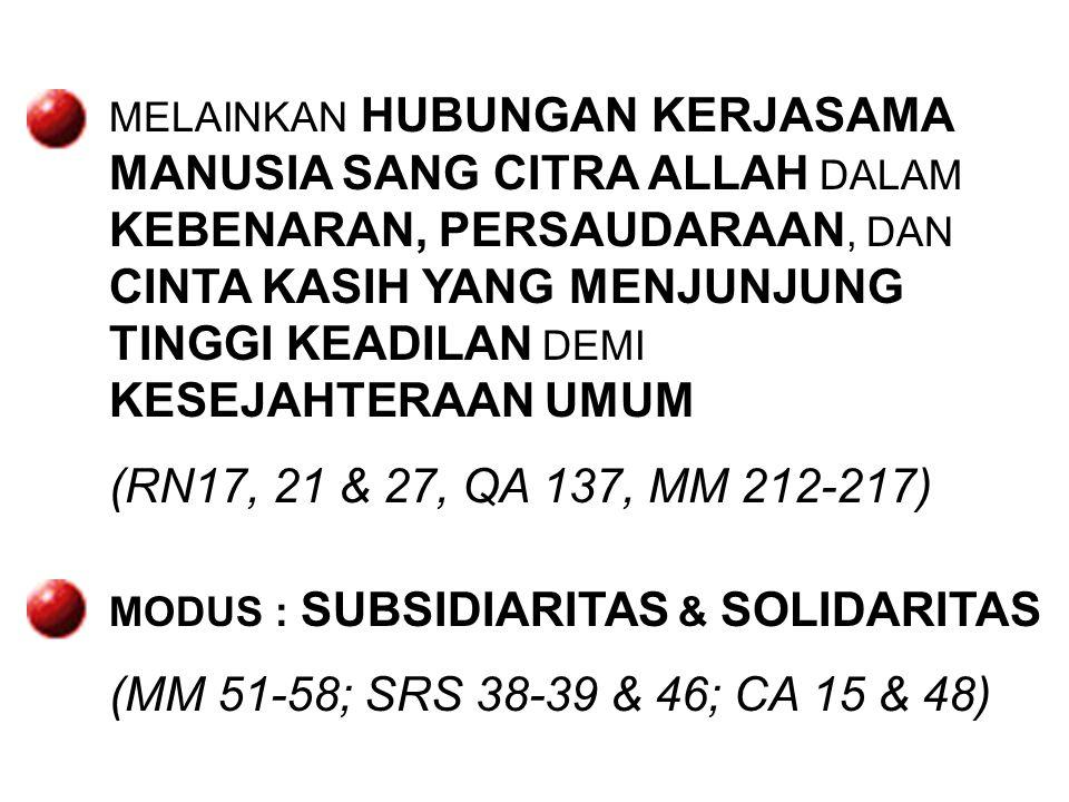 DITOLAK MODEL HUBUNGAN : PERBUDAKAN (RN 16, PP 34, OA 16) KAPITALISME DAN LIBERALISME (PP 25-26) RASIALISME-DISKRIMINASI(QA 133, PP 34 & 62) SOSIALISME (RN 3, RN 11-12, QA 111-113) INDIVIDUALISME & KOLEKTIVISME (QA 47-48) PENUMPUKAN HARTA (QA 132)