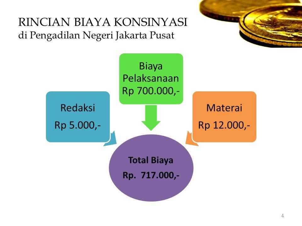 RINCIAN BIAYA KONSINYASI di Pengadilan Negeri Jakarta Pusat Total Biaya Rp. 717.000,- Redaksi Rp 5.000,- Biaya Pelaksanaan Rp 700.000,- Materai Rp 12.