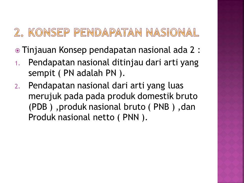  Hubungan antara PDB DAN PN dapat dijelaskan melalui persamaan sederhana sebagai berikut : PNB = PDB + F PNN = PNB – D PN = PNN – TtL Dimana : F = pendapatan neto atas faktor luar negeri ( pendapatan yang diterima dari pendapatan yang dibayarkan ke luar negeri atas faktor produksi, misalnya gaji TKI yang bekerja di luar negeri dan deviden dari investasi asing atau gaji konsultan asing di indonesia.