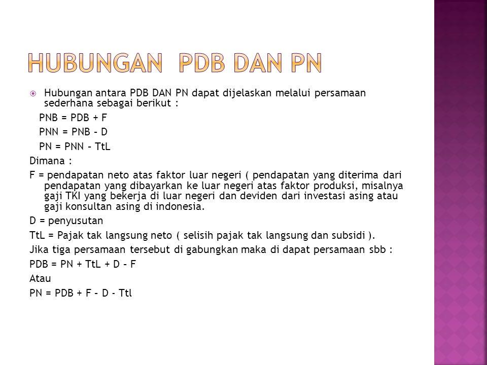  PDB dapat diukur dengan menggunakan pendekatan : 1.