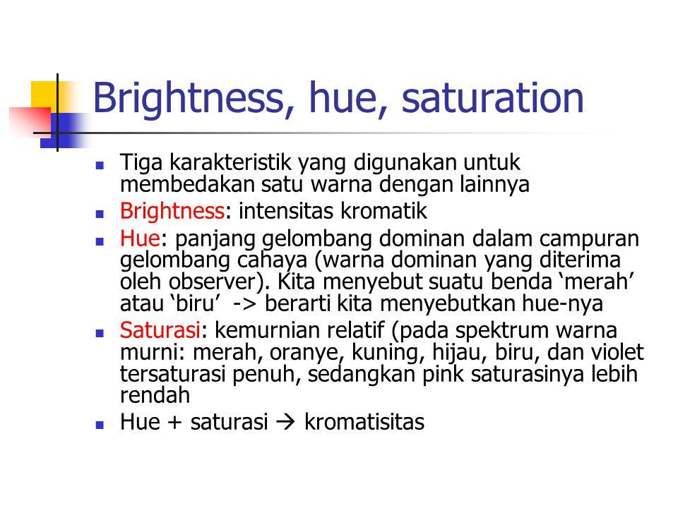 Brightness, hue, saturation Tiga karakteristik yang digunakan untuk membedakan satu warna dengan lainnya Brightness: intensitas kromatik Hue: panjang