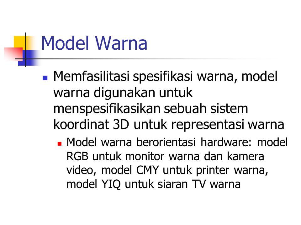 Model Warna Memfasilitasi spesifikasi warna, model warna digunakan untuk menspesifikasikan sebuah sistem koordinat 3D untuk representasi warna Model w